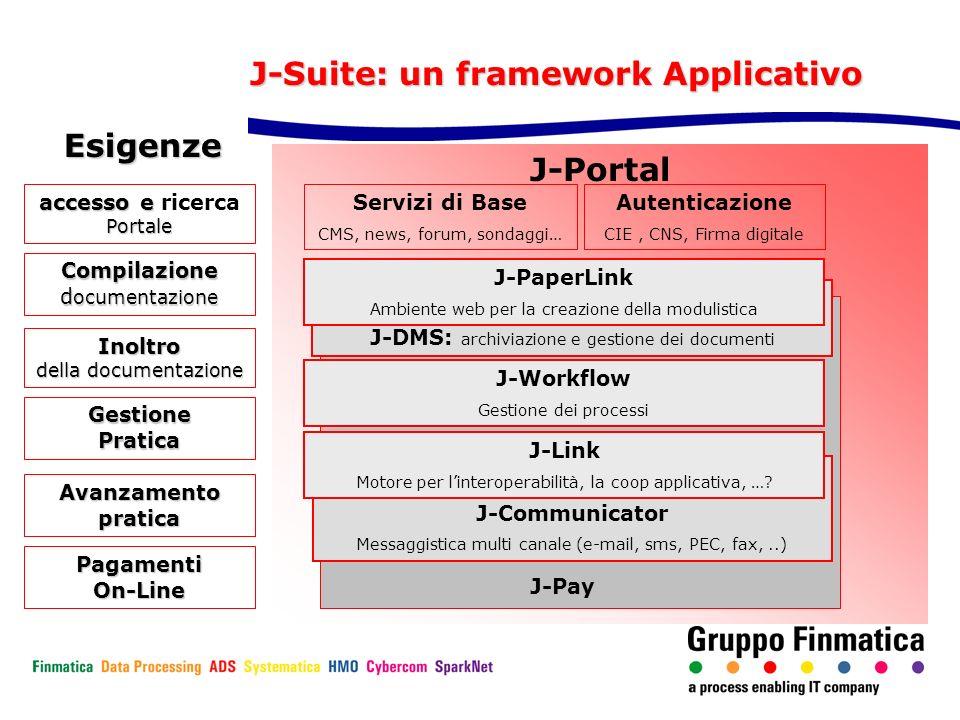 J-Suite: un framework Applicativo
