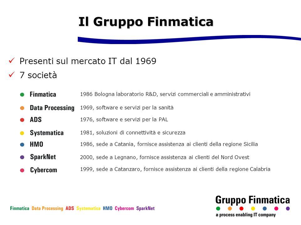 Il Gruppo Finmatica Presenti sul mercato IT dal 1969 7 società