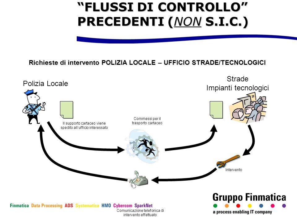 FLUSSI DI CONTROLLO PRECEDENTI (NON S.I.C.)