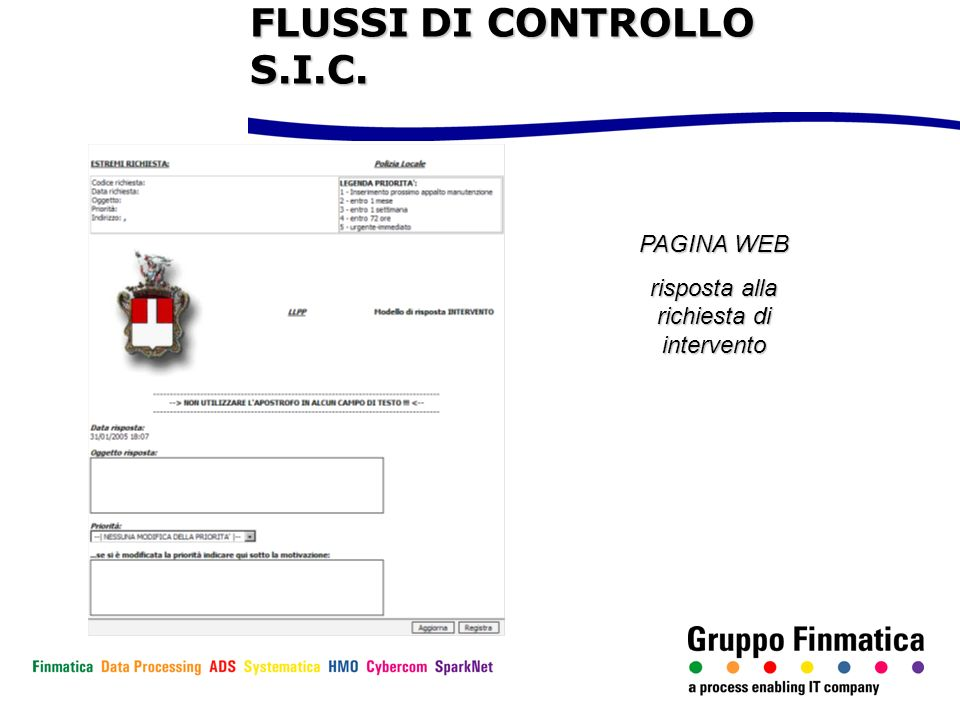 FLUSSI DI CONTROLLO S.I.C.