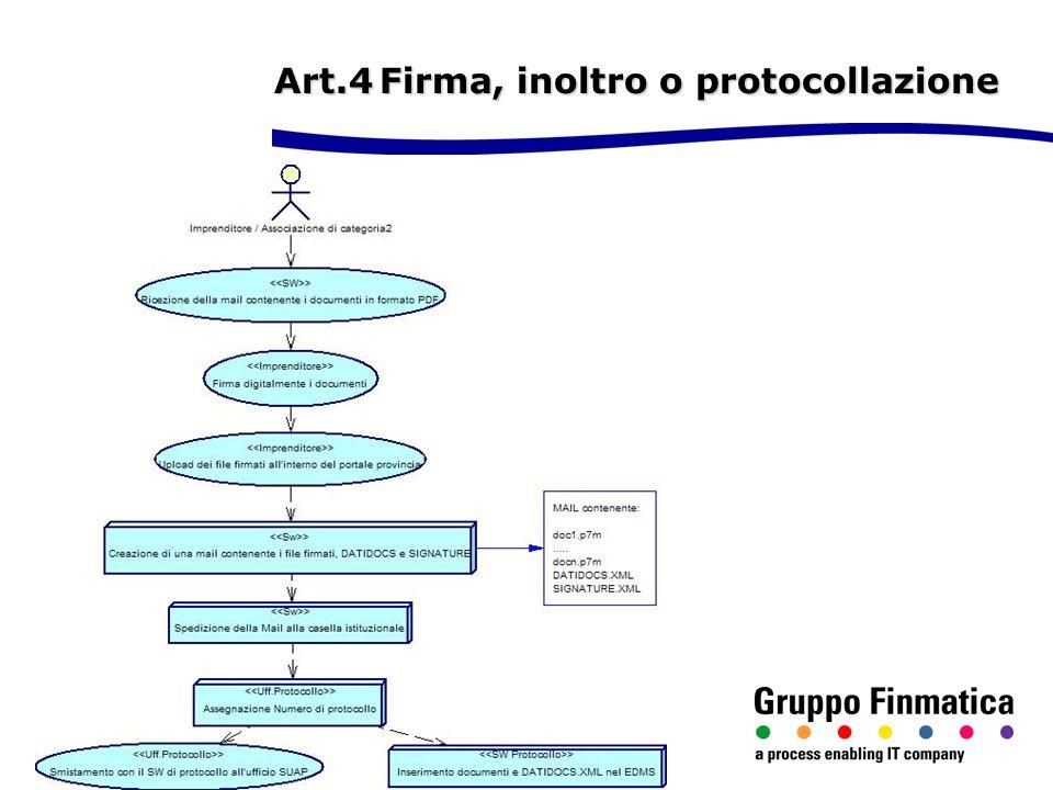 Art.4 Firma, inoltro o protocollazione