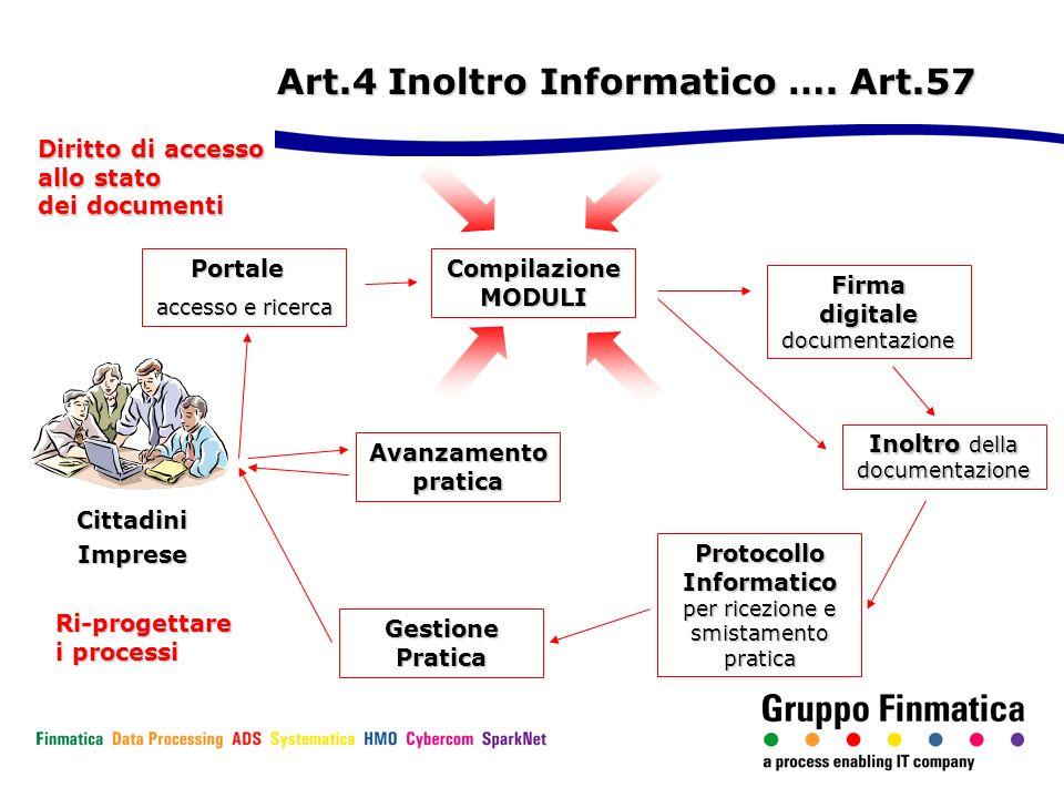 Art.4 Inoltro Informatico …. Art.57