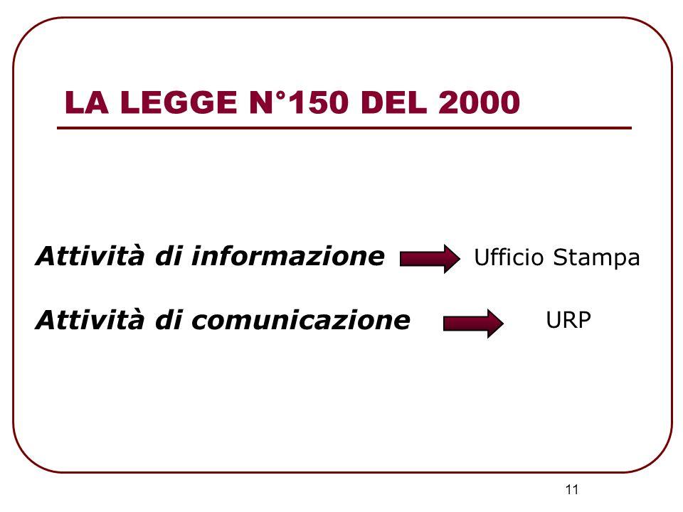 LA LEGGE N°150 DEL 2000 Attività di informazione