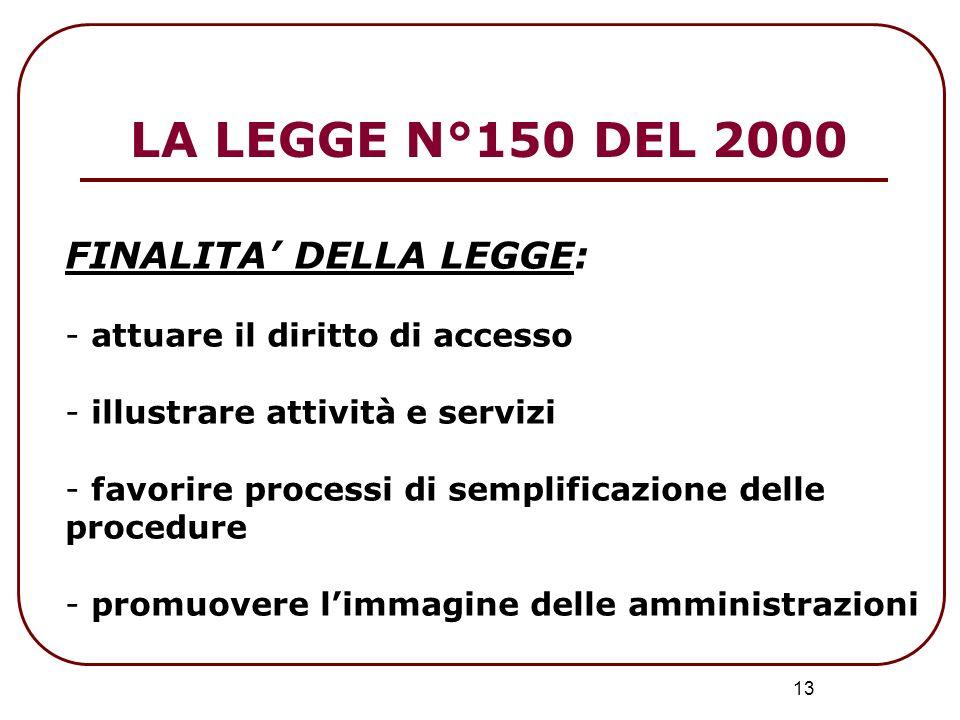 LA LEGGE N°150 DEL 2000 FINALITA' DELLA LEGGE: