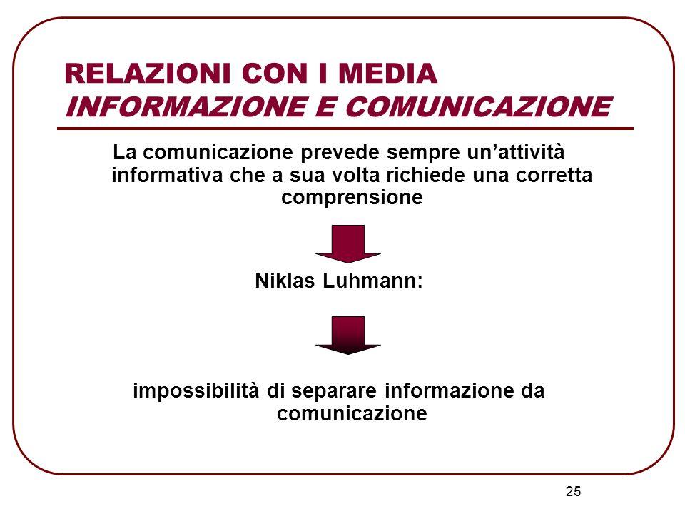 RELAZIONI CON I MEDIA INFORMAZIONE E COMUNICAZIONE