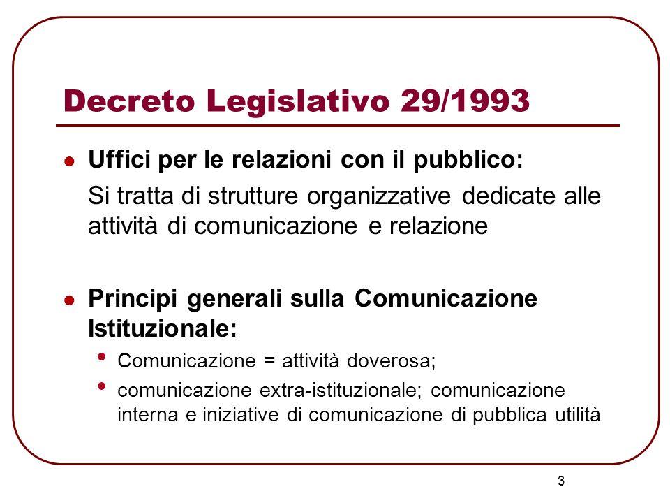 Decreto Legislativo 29/1993 Uffici per le relazioni con il pubblico: