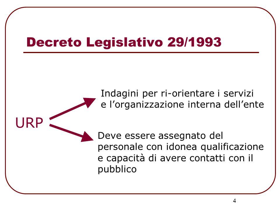 URP Decreto Legislativo 29/1993 Indagini per ri-orientare i servizi
