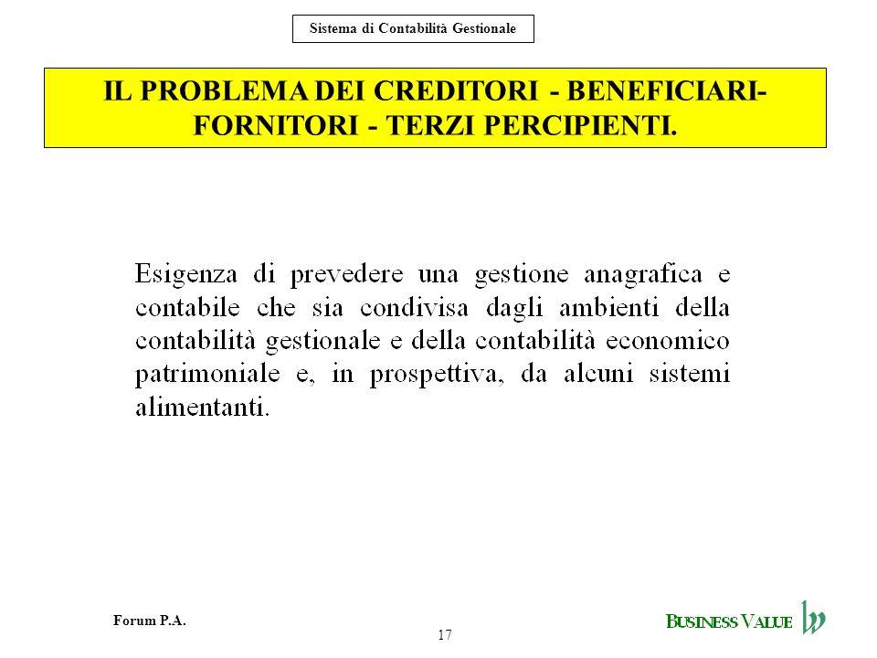 IL PROBLEMA DEI CREDITORI - BENEFICIARI- FORNITORI - TERZI PERCIPIENTI.