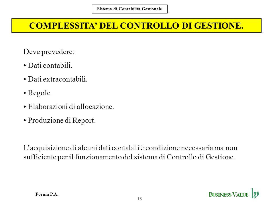 COMPLESSITA' DEL CONTROLLO DI GESTIONE.