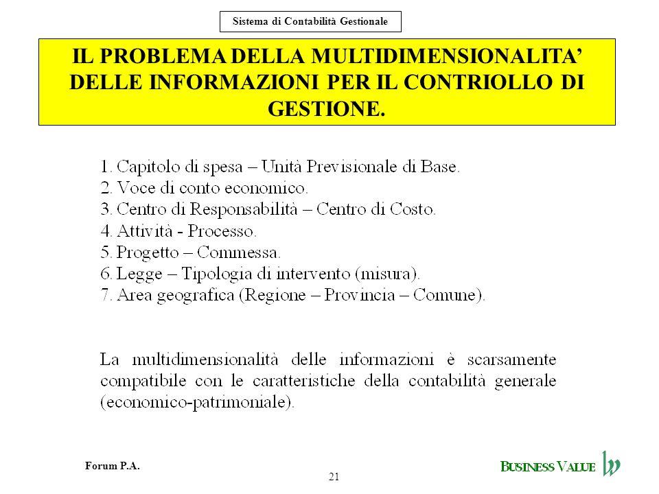 IL PROBLEMA DELLA MULTIDIMENSIONALITA' DELLE INFORMAZIONI PER IL CONTRIOLLO DI GESTIONE.