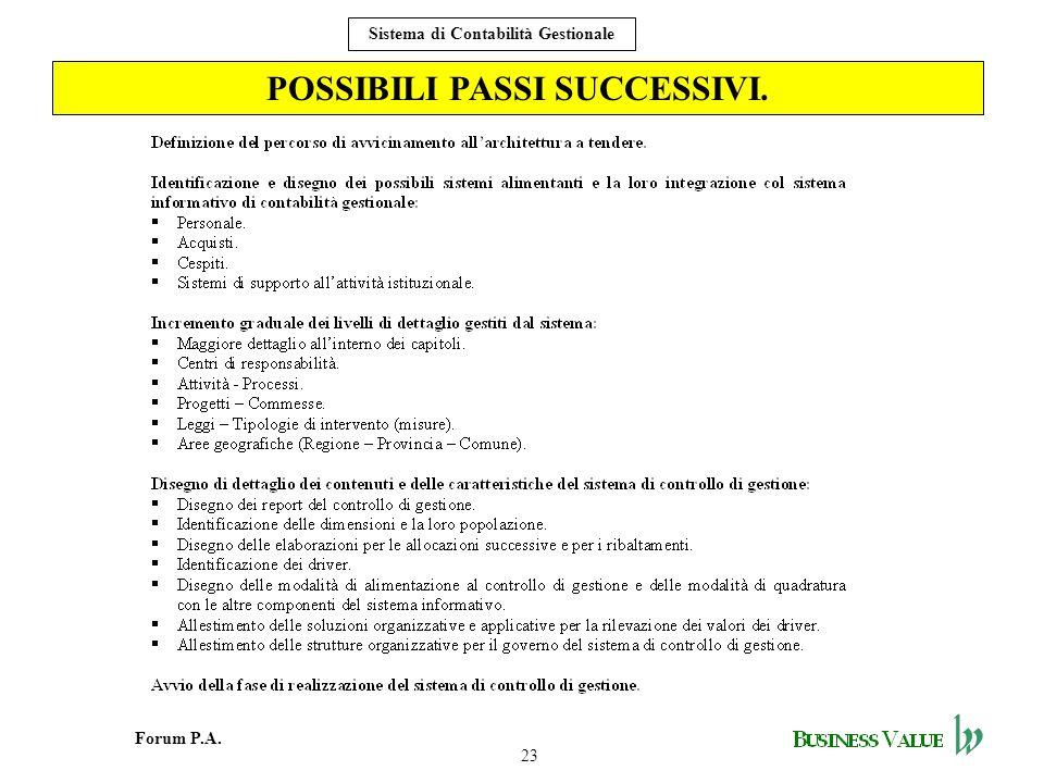 POSSIBILI PASSI SUCCESSIVI.