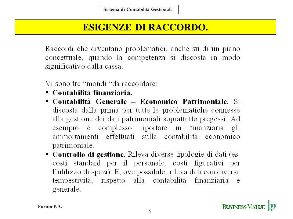 ESIGENZE DI RACCORDO.