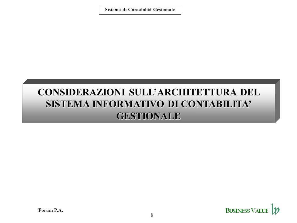 CONSIDERAZIONI SULL'ARCHITETTURA DEL SISTEMA INFORMATIVO DI CONTABILITA' GESTIONALE