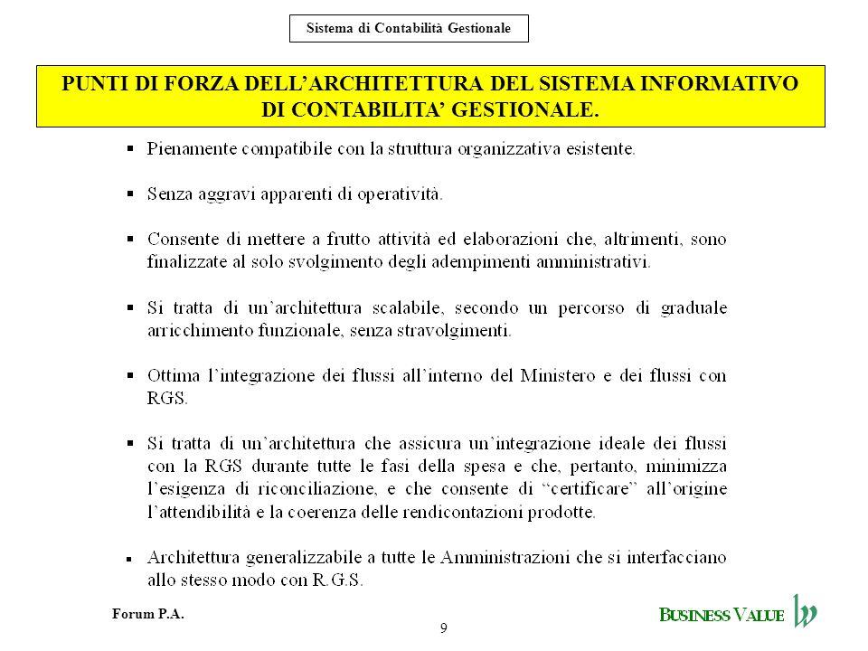 PUNTI DI FORZA DELL'ARCHITETTURA DEL SISTEMA INFORMATIVO DI CONTABILITA' GESTIONALE.