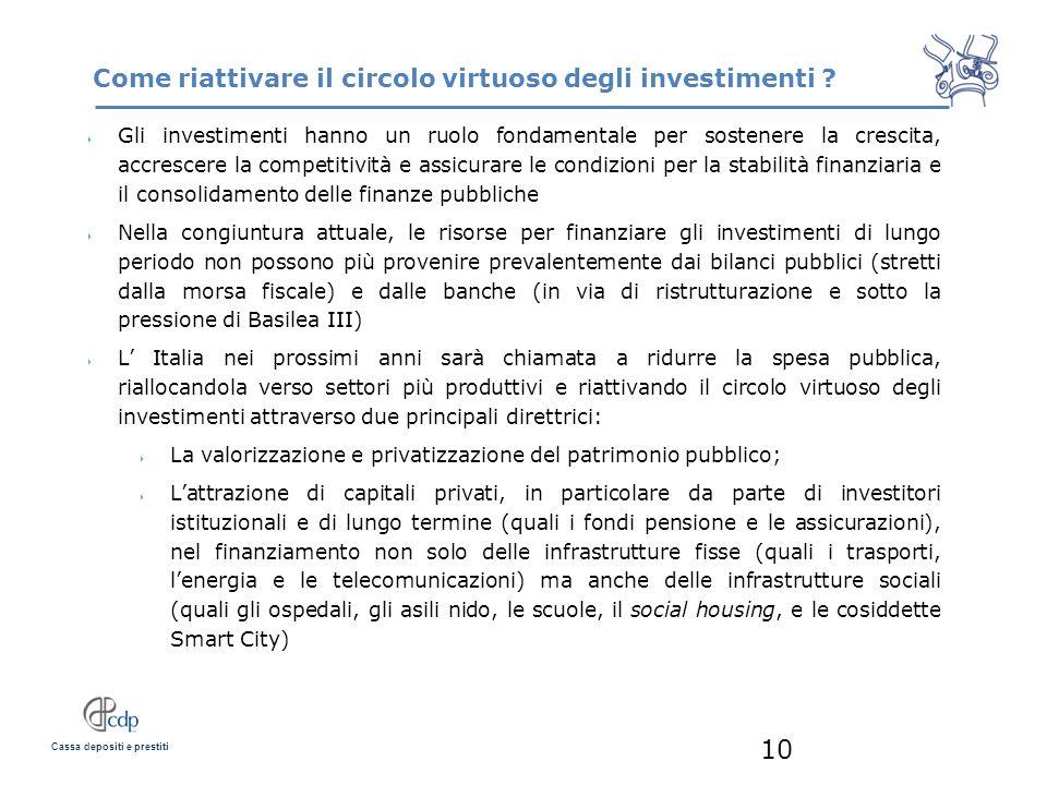 10 Come riattivare il circolo virtuoso degli investimenti