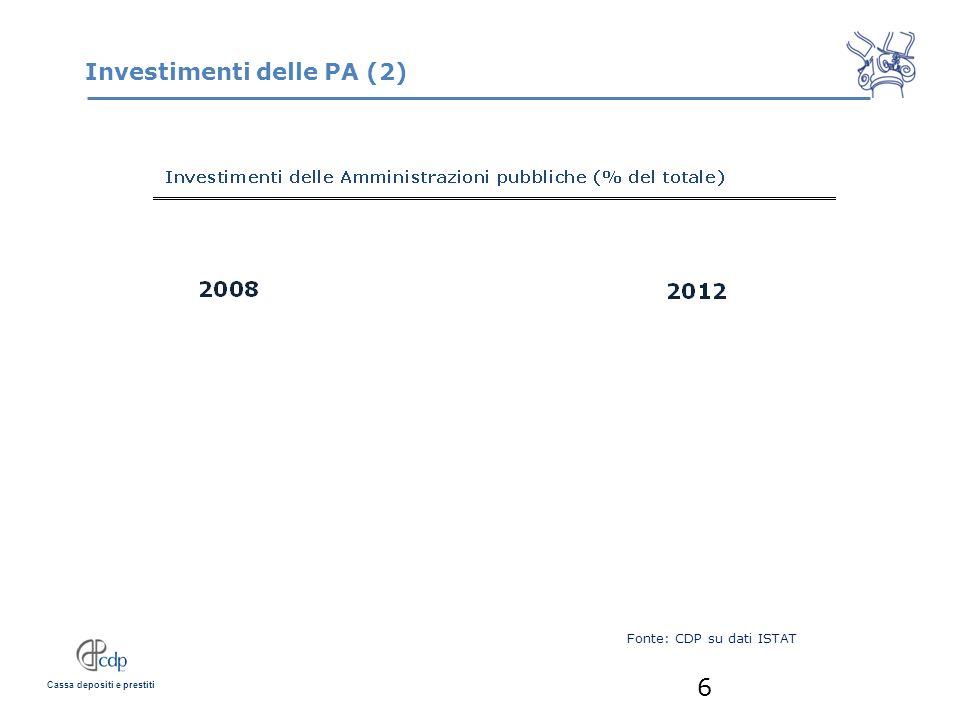 Investimenti delle PA (2)
