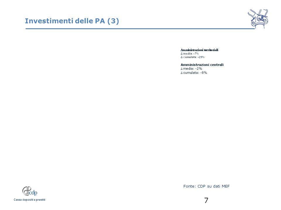 Investimenti delle PA (3)