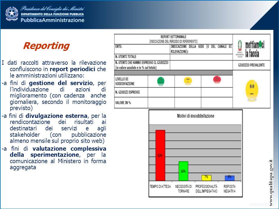 Reporting I dati raccolti attraverso la rilevazione confluiscono in report periodici che le amministrazioni utilizzano: