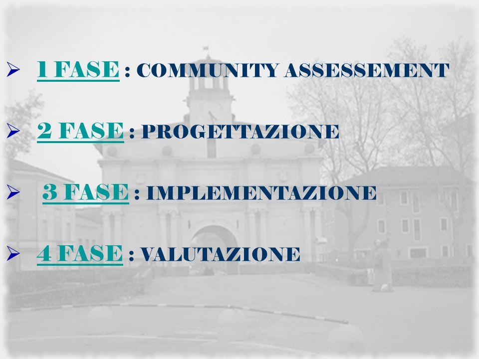 1 FASE : COMMUNITY ASSESSEMENT
