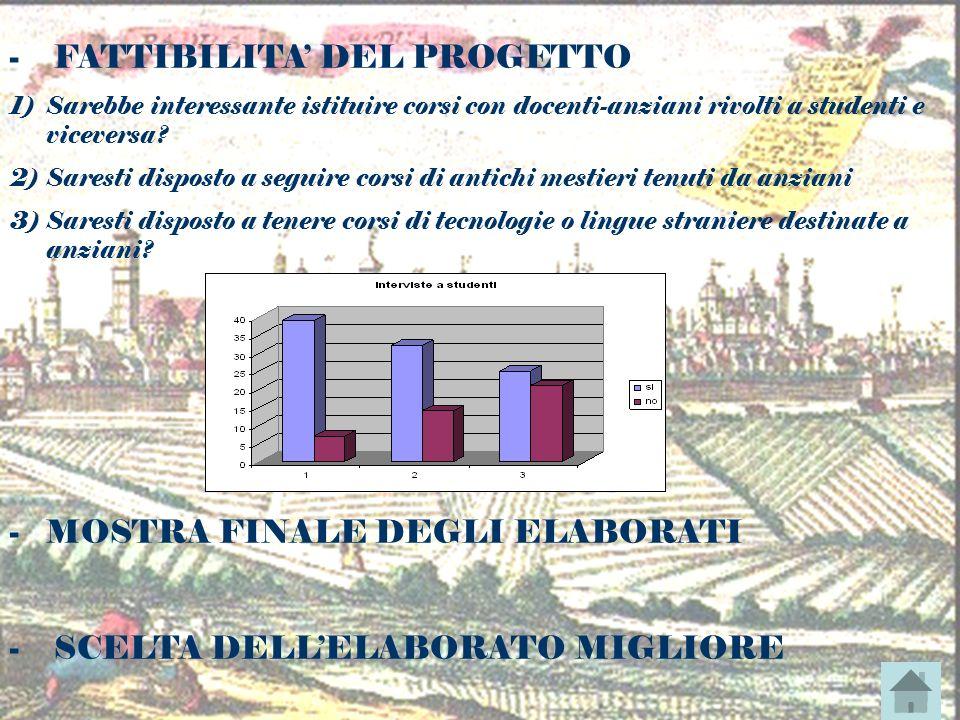 FATTIBILITA' DEL PROGETTO