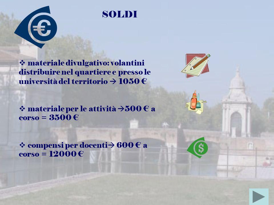 SOLDI materiale divulgativo: volantini distribuire nel quartiere e presso le università del territorio  1050 €