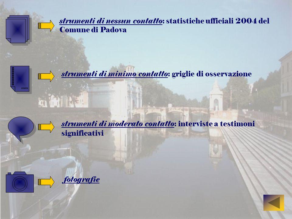 strumenti di nessun contatto: statistiche ufficiali 2004 del Comune di Padova