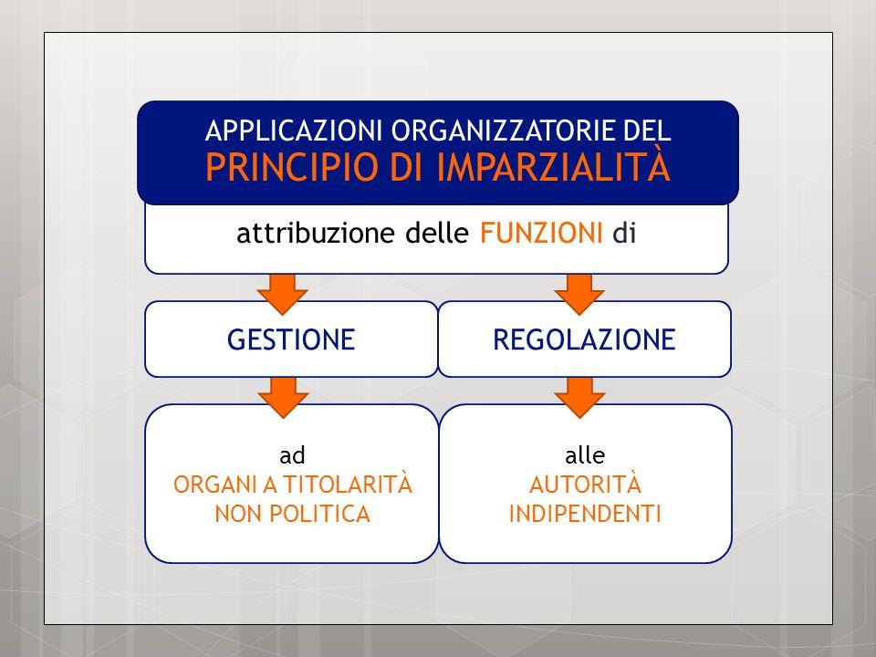 APPLICAZIONI ORGANIZZATORIE DEL PRINCIPIO DI IMPARZIALITÀ