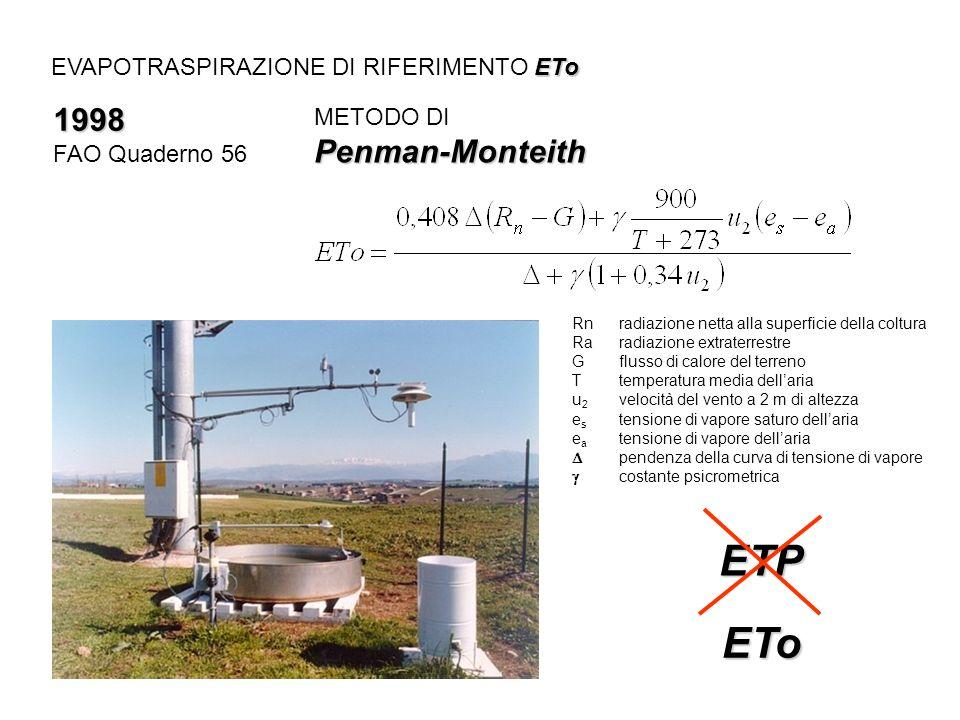ETP ETo 1998 Penman-Monteith EVAPOTRASPIRAZIONE DI RIFERIMENTO ETo