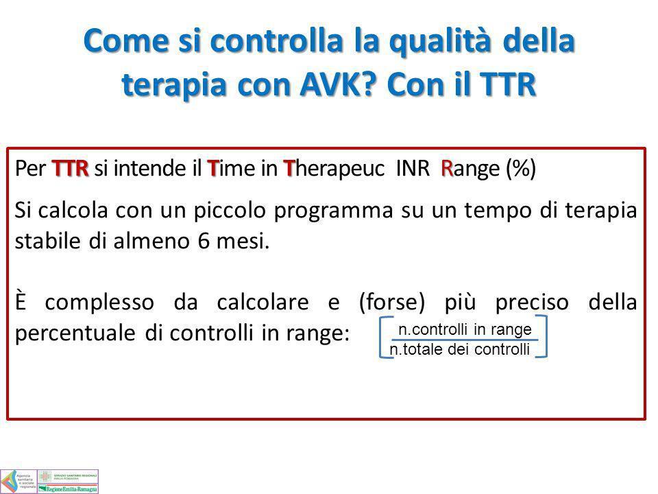 Come si controlla la qualità della terapia con AVK Con il TTR