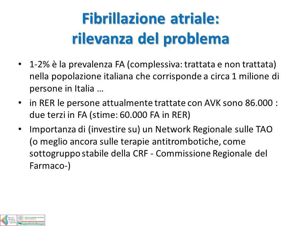 Fibrillazione atriale: rilevanza del problema