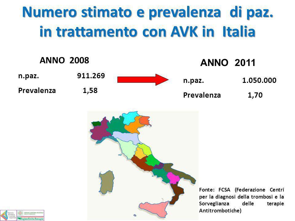 Numero stimato e prevalenza di paz. in trattamento con AVK in Italia