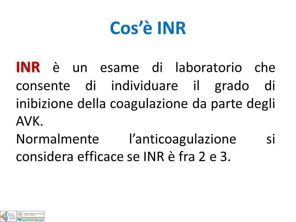 Cos'è INR INR è un esame di laboratorio che consente di individuare il grado di inibizione della coagulazione da parte degli AVK.