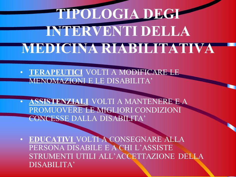 TIPOLOGIA DEGI INTERVENTI DELLA MEDICINA RIABILITATIVA