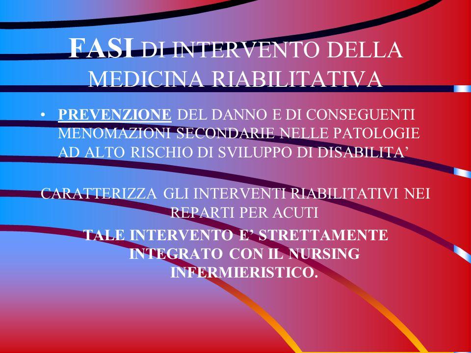 FASI DI INTERVENTO DELLA MEDICINA RIABILITATIVA