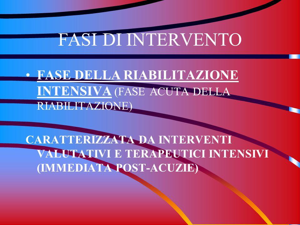 FASI DI INTERVENTO FASE DELLA RIABILITAZIONE INTENSIVA (FASE ACUTA DELLA RIABILITAZIONE)