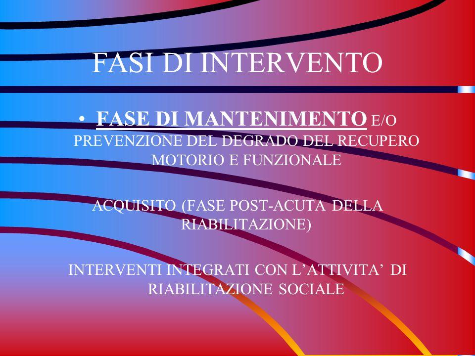 FASI DI INTERVENTO FASE DI MANTENIMENTO E/O PREVENZIONE DEL DEGRADO DEL RECUPERO MOTORIO E FUNZIONALE.