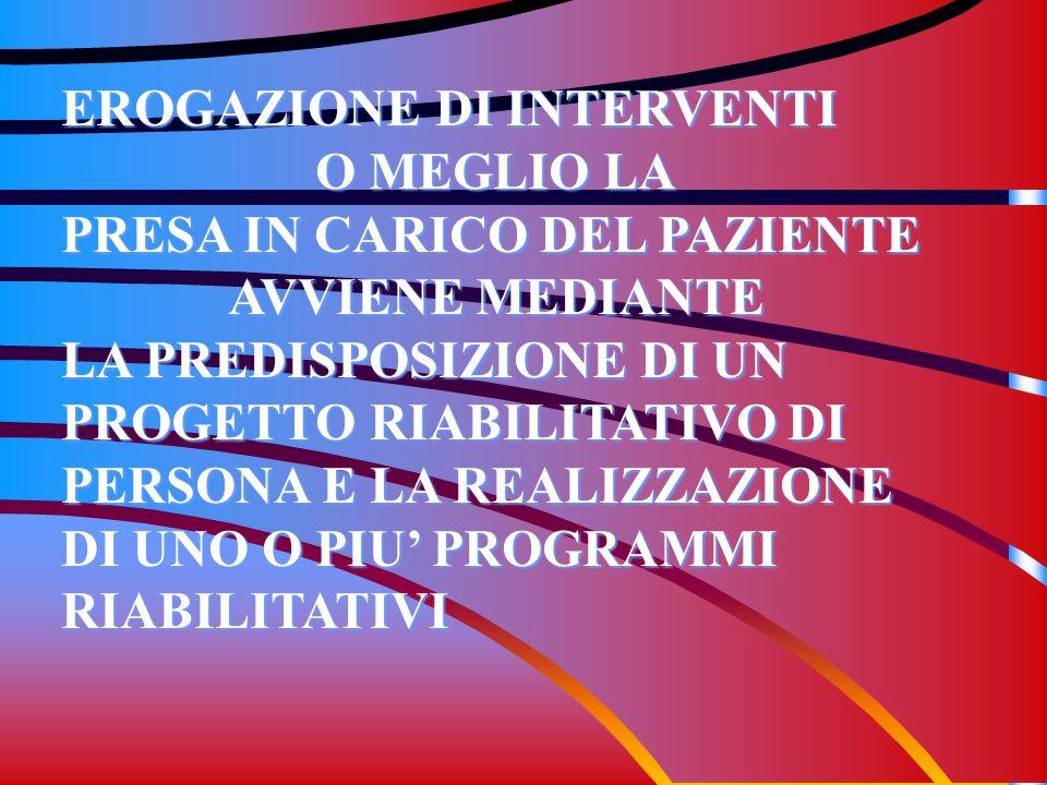 EROGAZIONE DI INTERVENTI