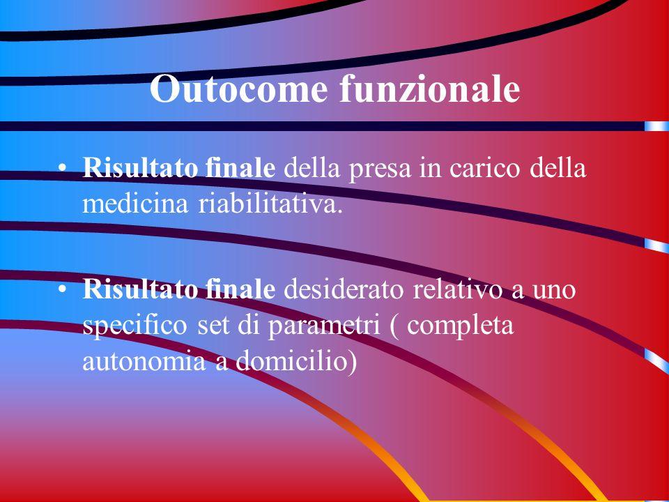Outocome funzionale Risultato finale della presa in carico della medicina riabilitativa.