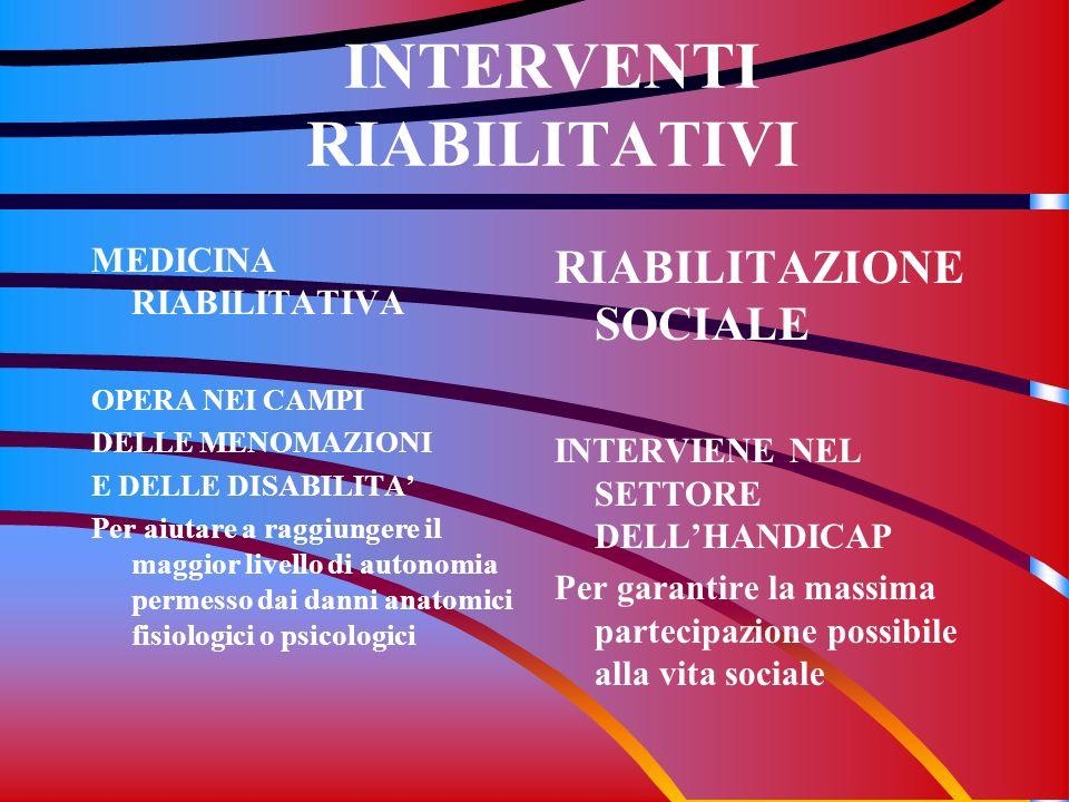 INTERVENTI RIABILITATIVI