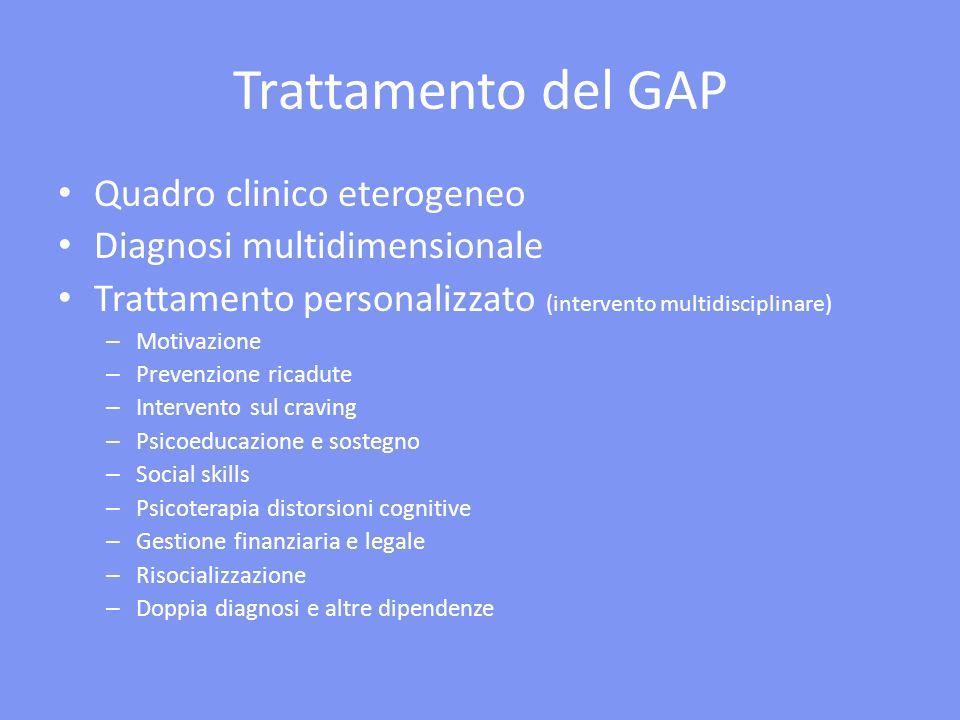 Trattamento del GAP Quadro clinico eterogeneo