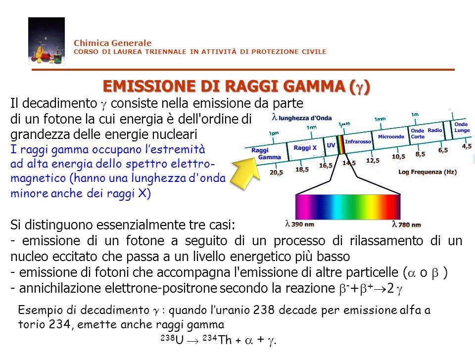 EMISSIONE DI RAGGI GAMMA ()