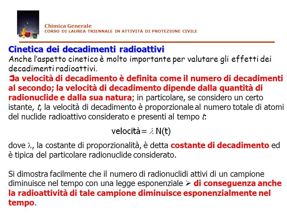 Cinetica dei decadimenti radioattivi