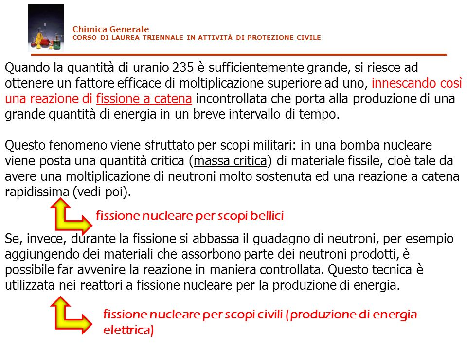 fissione nucleare per scopi bellici