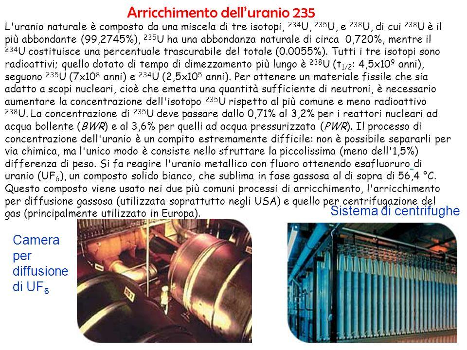 Arricchimento dell'uranio 235