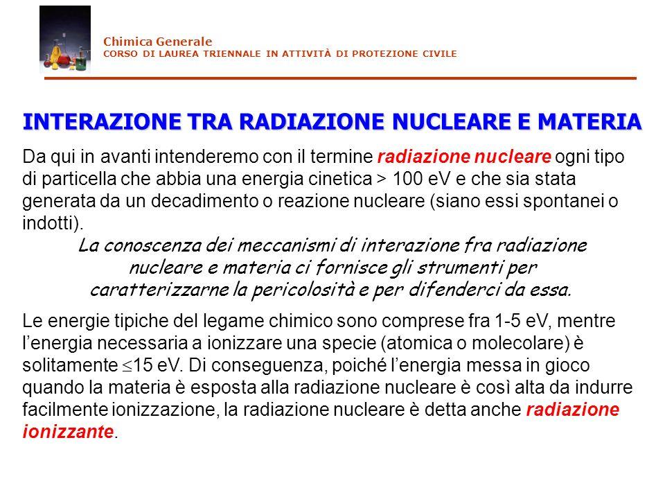INTERAZIONE TRA RADIAZIONE NUCLEARE E MATERIA