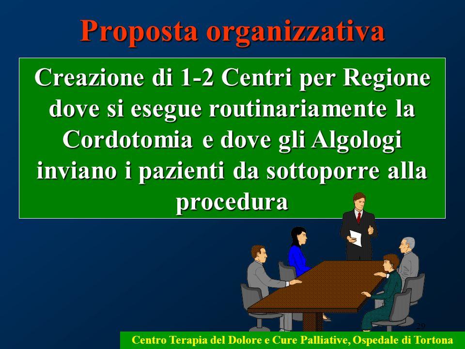 Proposta organizzativa