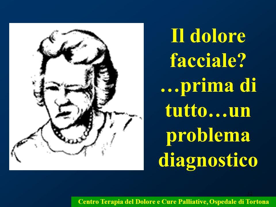 Il dolore facciale …prima di tutto…un problema diagnostico