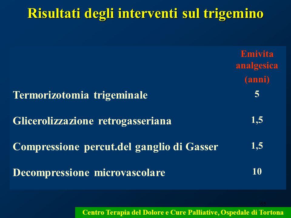 Risultati degli interventi sul trigemino