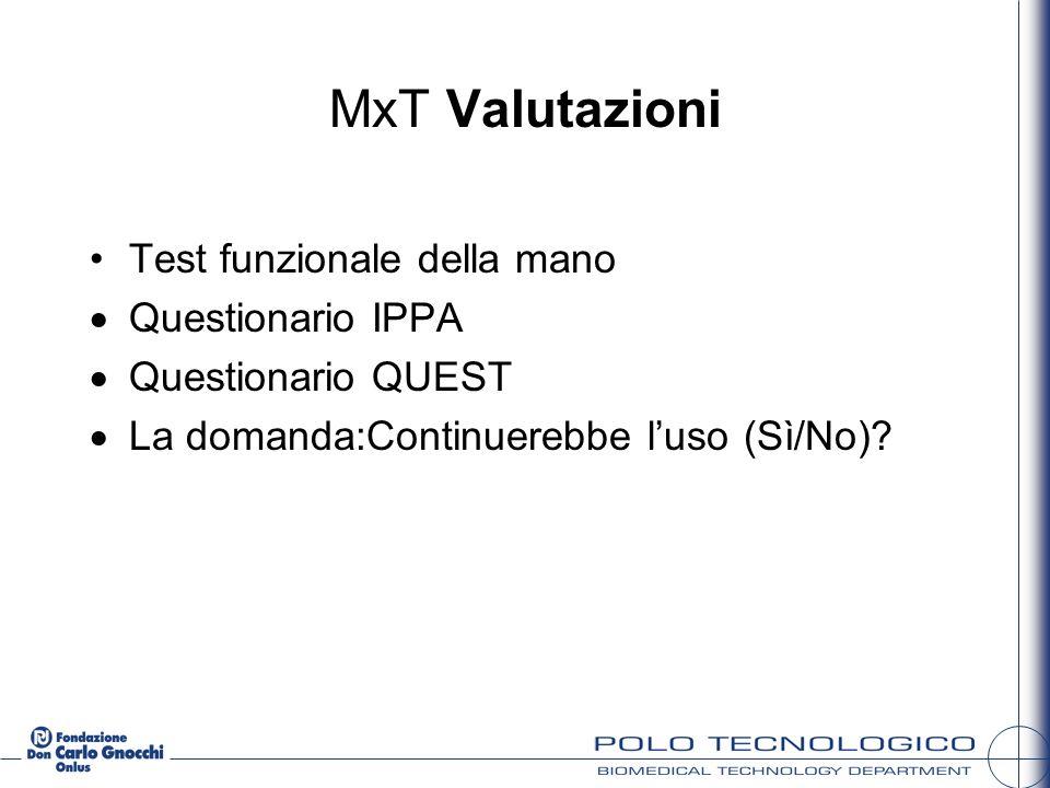 MxT Valutazioni Test funzionale della mano Questionario IPPA