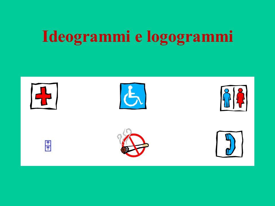 Ideogrammi e logogrammi